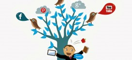 Emerging Role of Social Media In Ecommerce