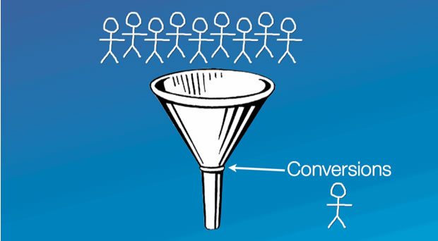 How can your website convert visitors into customers?
