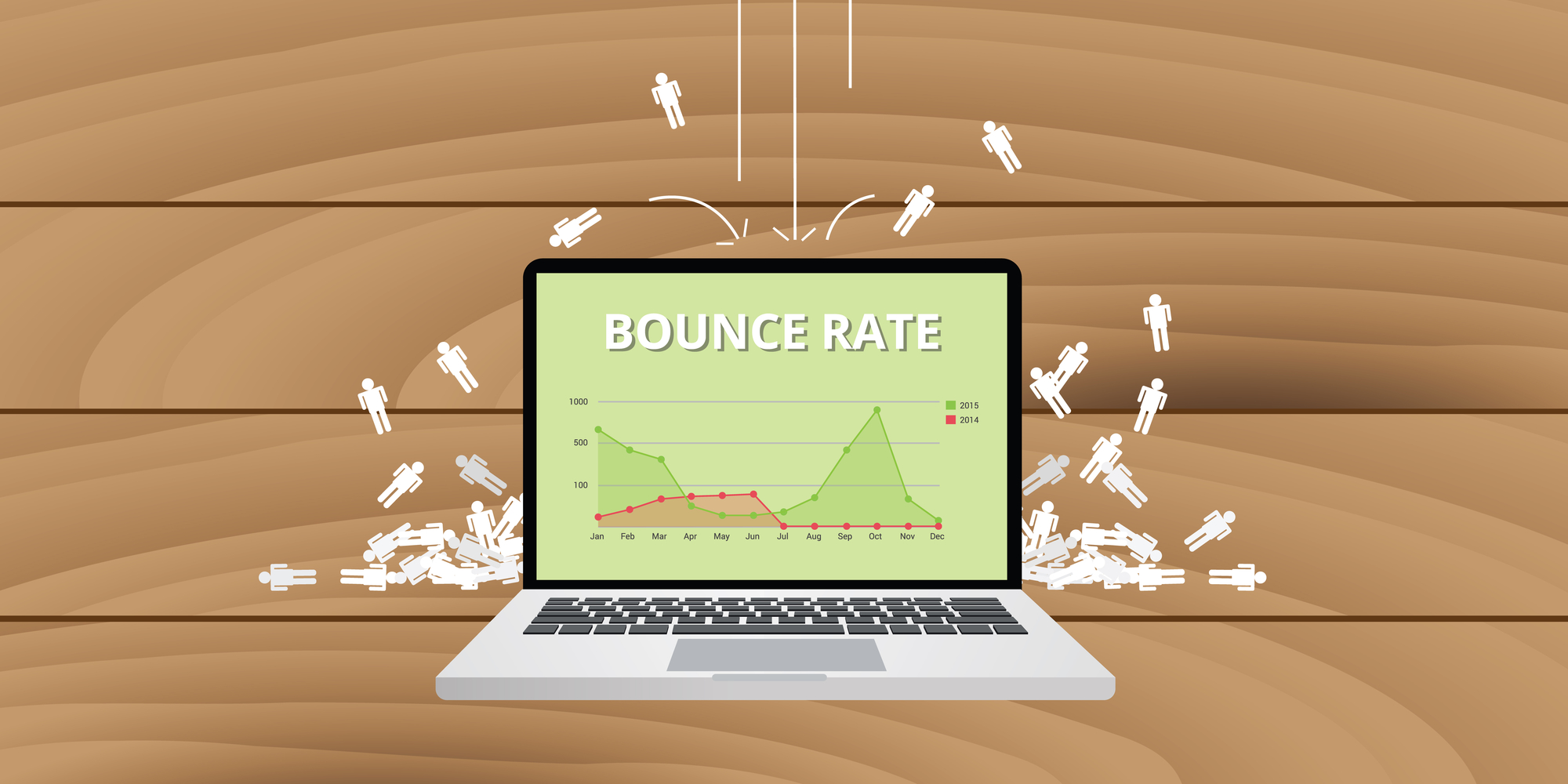 Website success is all about a high CTR and a low bounce rate