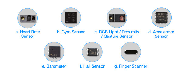 Galaxy-S5-Sensors1