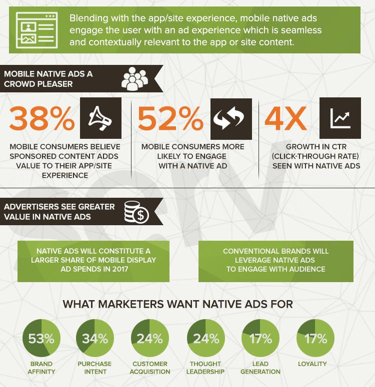 Vserv-Infographic-Mobile-Native-Ads1