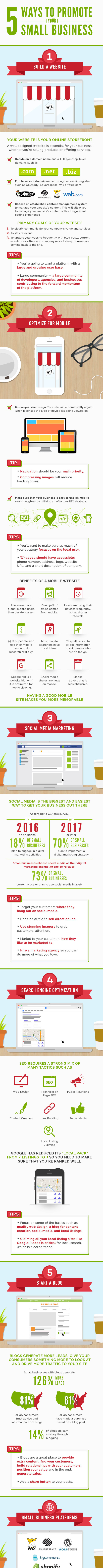 the-5-most-important-ways-to-promote-your-small-business-online1