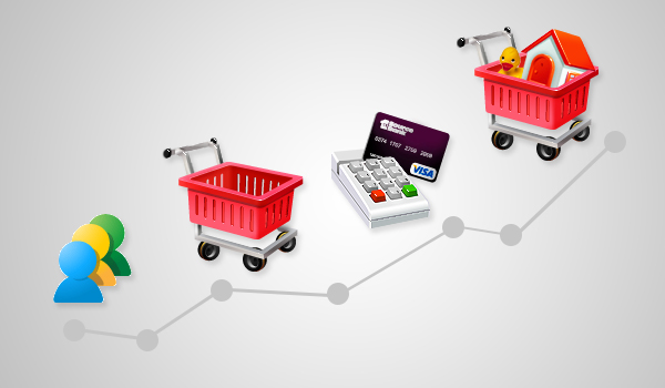 How to improve e-commerce conversions: II