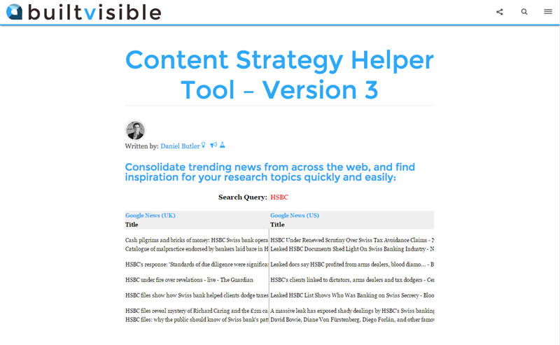 Content strategy helper