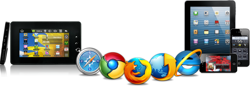 The best cross browser testing tools: I