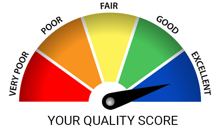 How to increase your keyword quality score: II