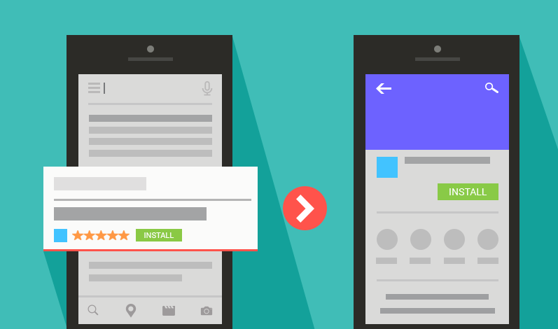 App indexing and its benefits: II
