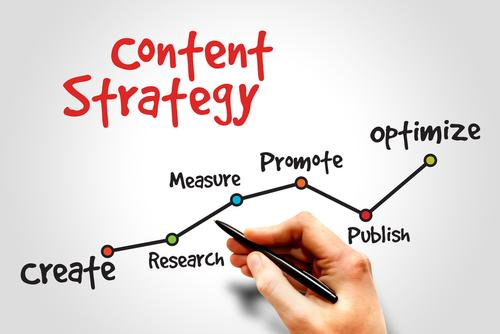 Best strategies to create content that converts: I
