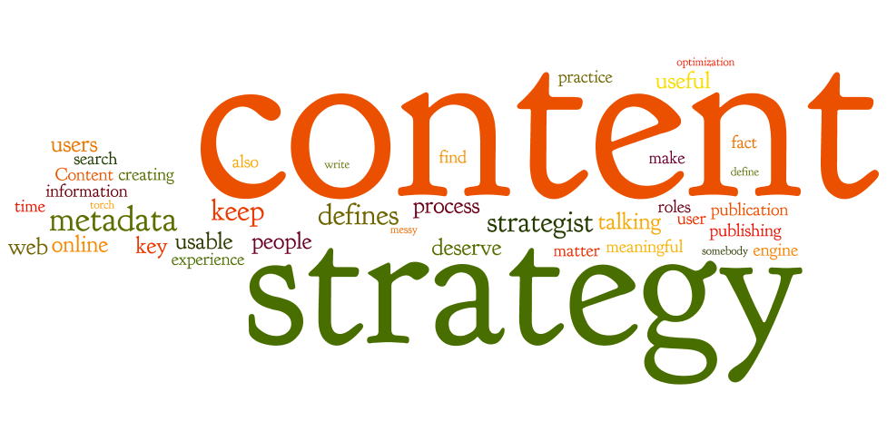 Best strategies to create content that converts: III
