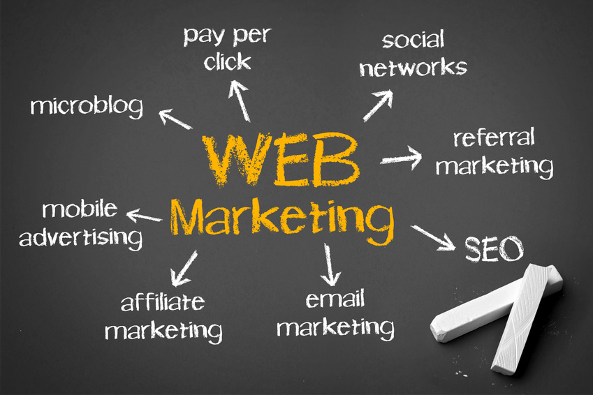 All you need to know about web marketing: II