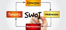 SWOT analysis: An indispensable part of your success