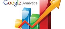 Monitor Your Social Media Traffic: Google Analytics