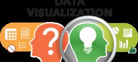Data visualization and its importance