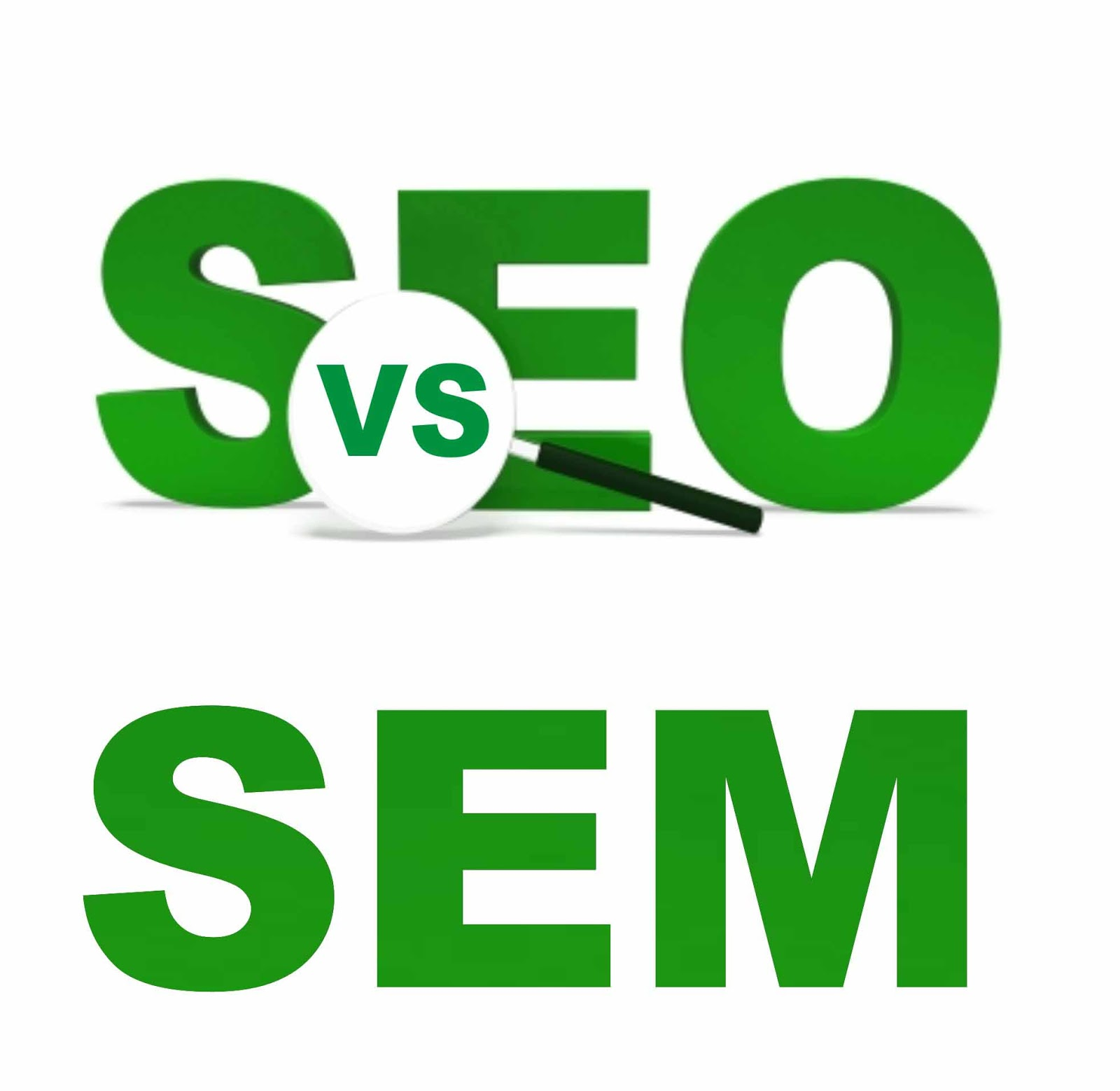 When to opt for SEM and when to persist with SEO?
