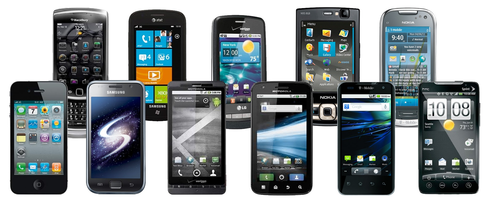 76.6 percent of mobile users in America now own a smartphone