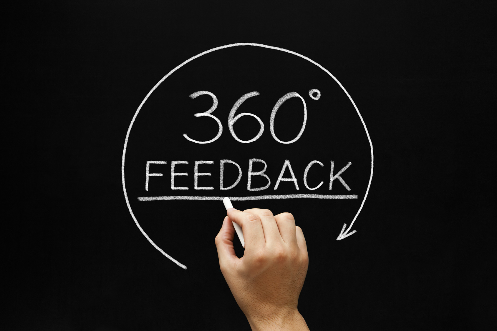 Why is a 360-degree Performance Appraisal good for your business?