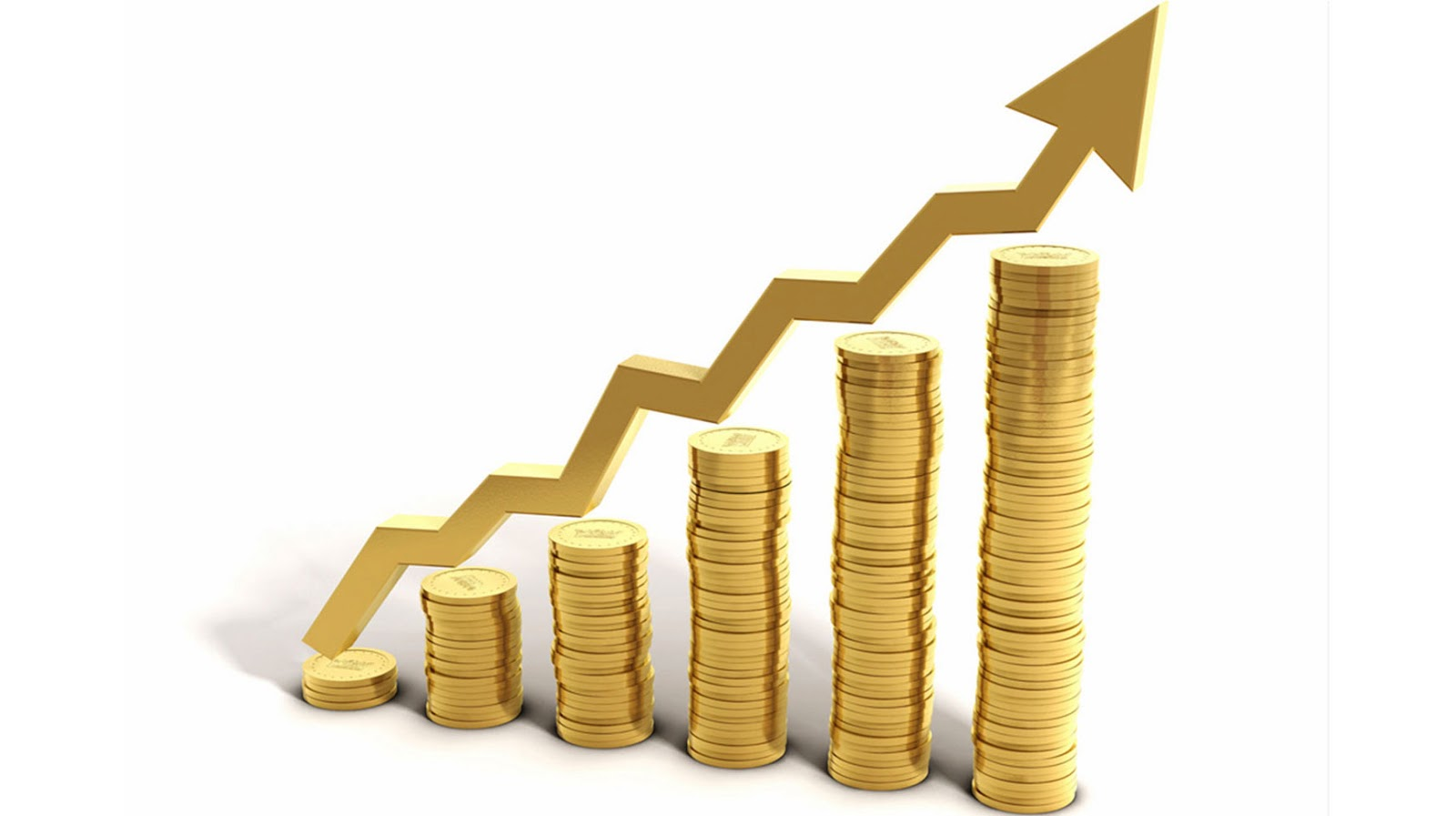Want to accomplish your ultimate objective of profit maximization? Read on!