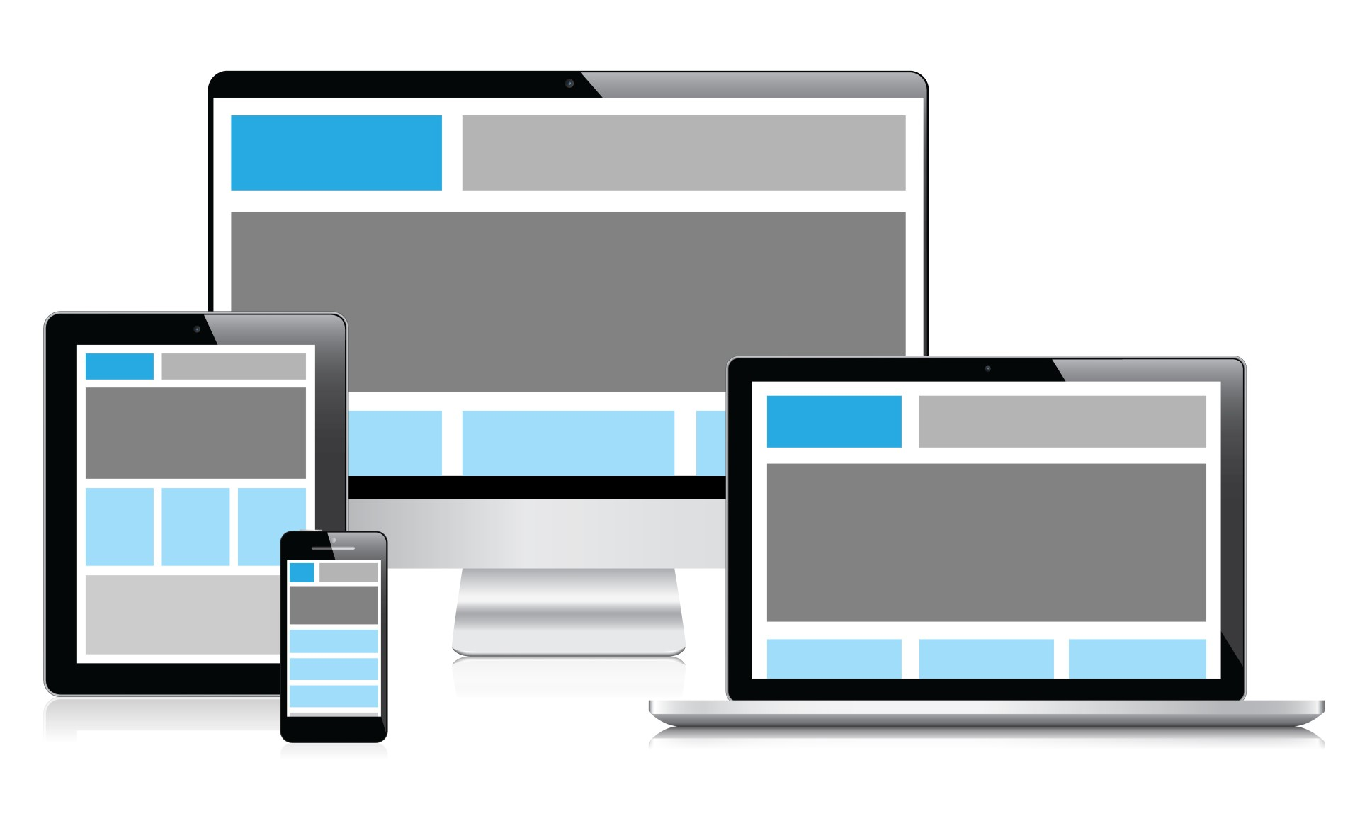 Why should your website be responsive?