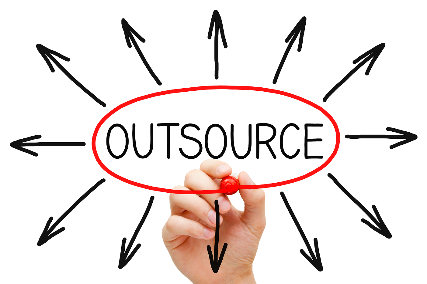 Should you refrain from Outsourcing things you are not good at?
