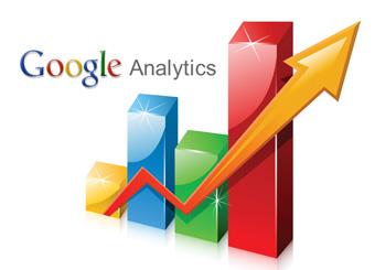 Monitor Your Social Media Traffic: Google Analytics