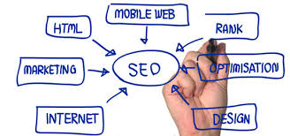 SEO, Content And Responsive Web Design: Buzz Of Today's Marketing