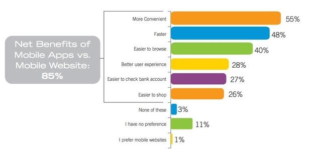 mobile_apps_vs_mobile_websites-blog-full