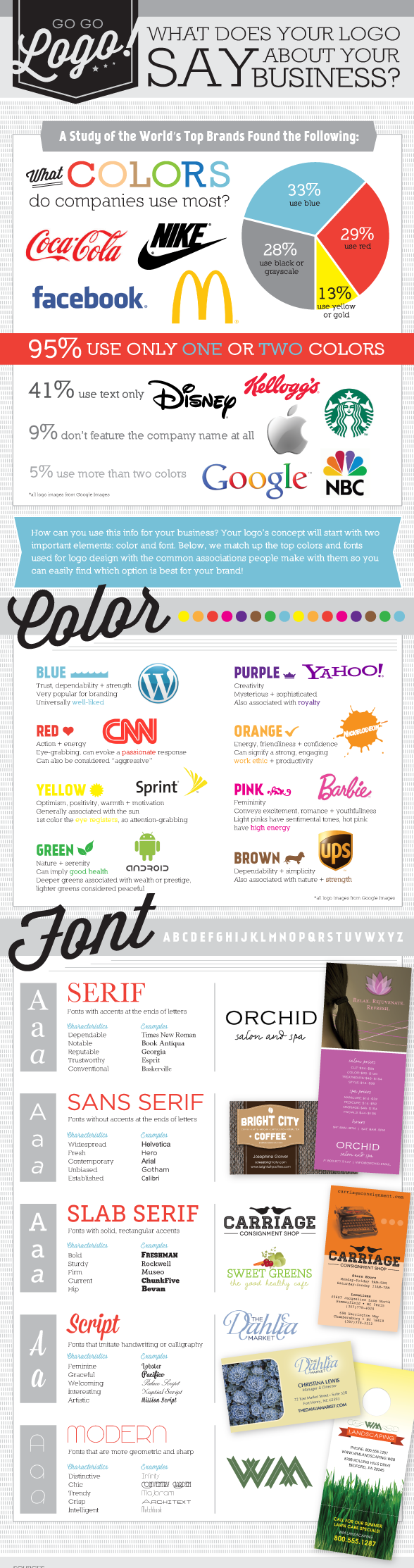 what-your-logo-says-about-your-business