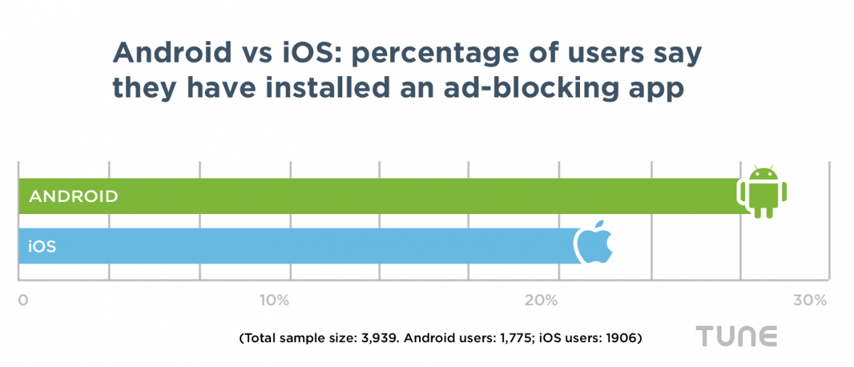 Android-vs-IOS-1200x516