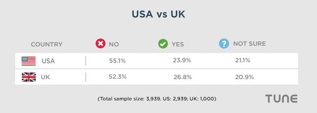 USA-vs-UK-copy