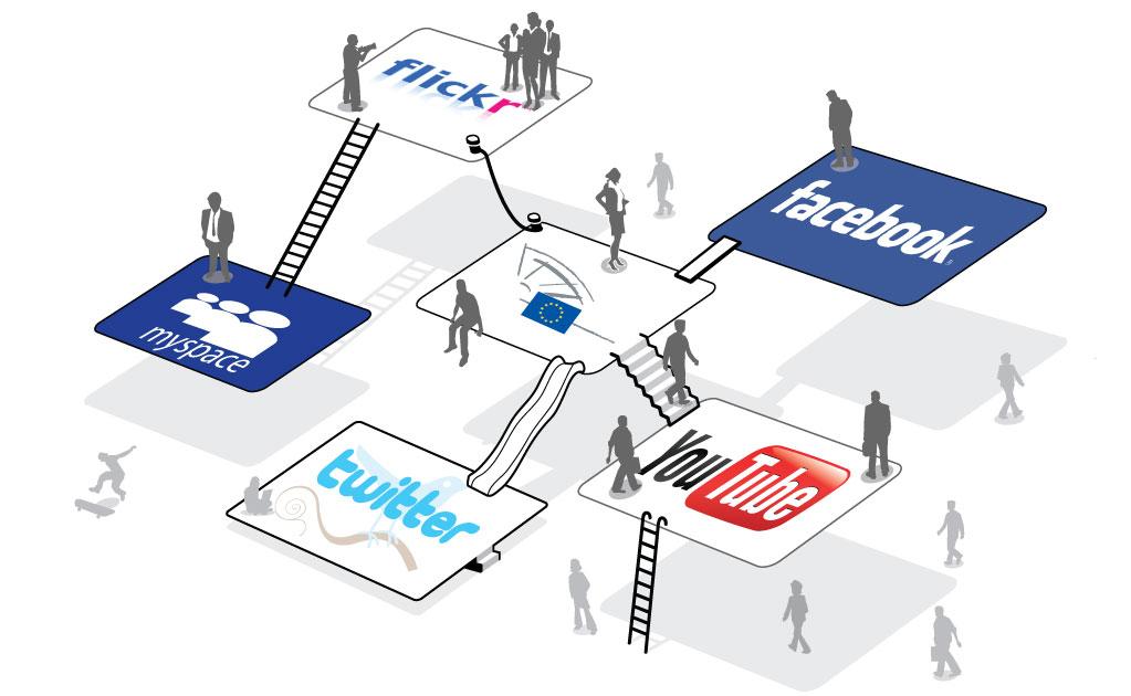 social-media-advertising-platforms