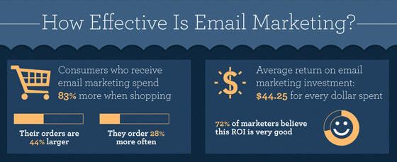 email-marketing-header
