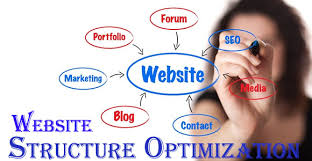 How website search engine optimization works and which search engines matter most?