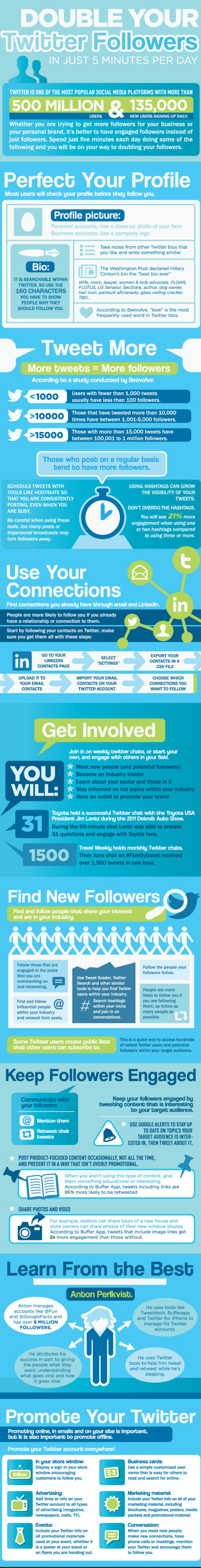 how-to-double-your-twitter-followers-in-just-5-minutes-a-day