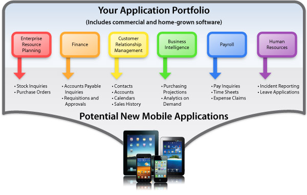 potential-new-apps