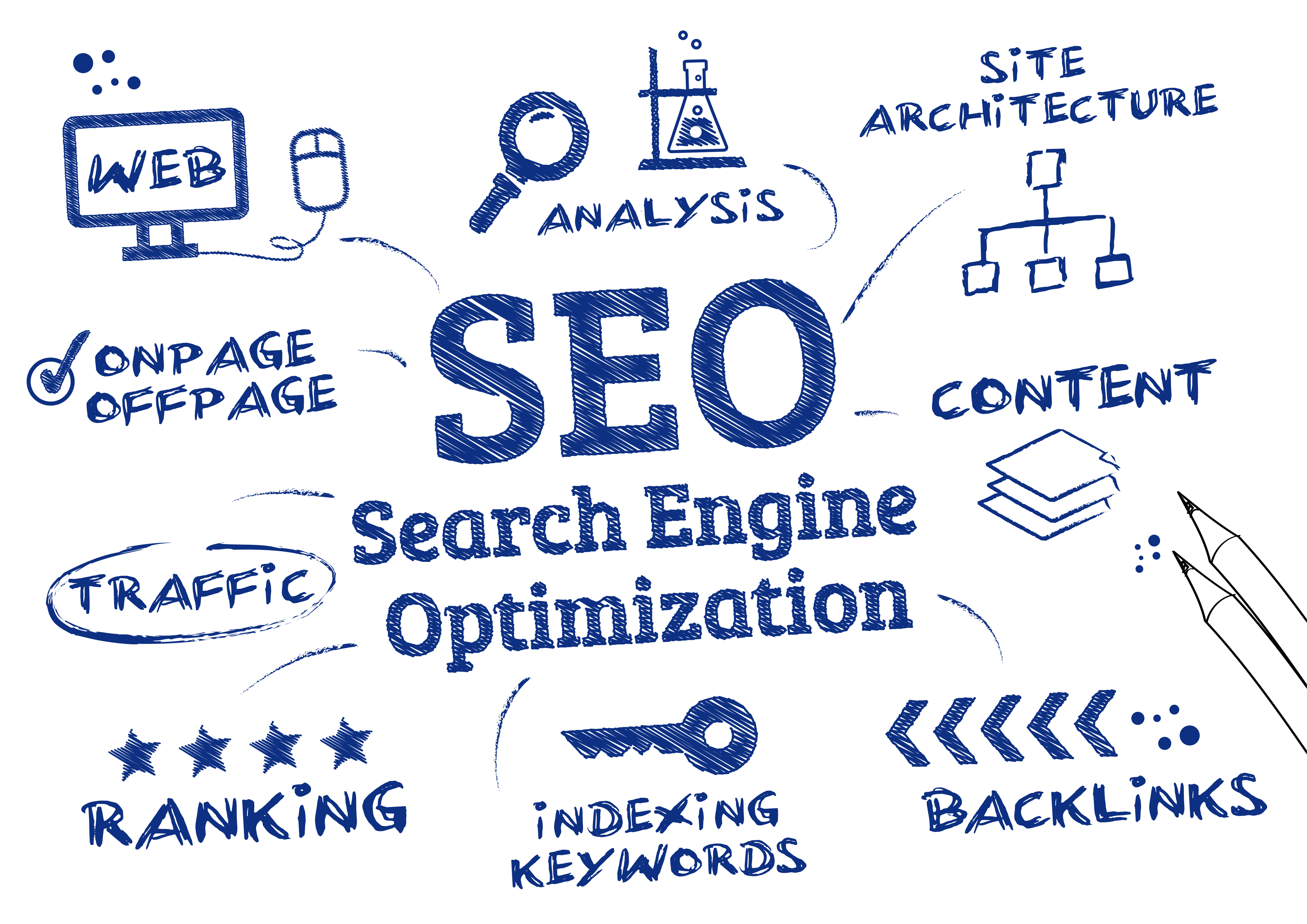 How to build your SEO in 2016 – Part I