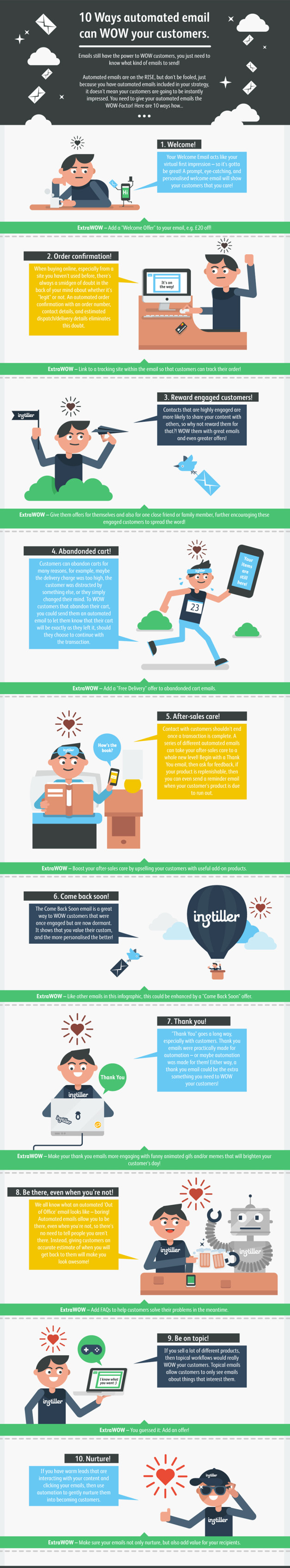 10-ways-to-wow-your-customers-with-automated-emails1