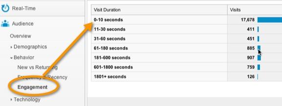 Google-analytics-engagement1
