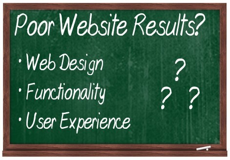 Fundamentals of an efficacious website design: Part VII