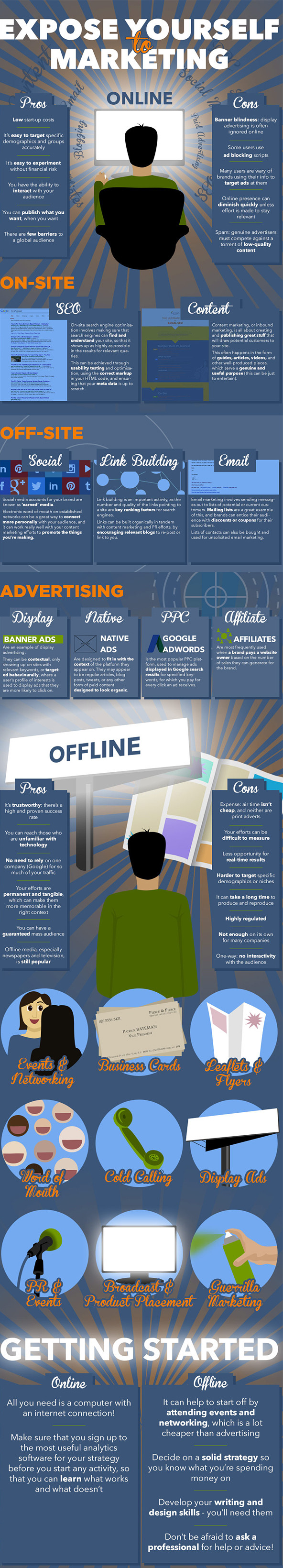 marketing-basics-18-online-and-offline-tactics-every-business-should-use1