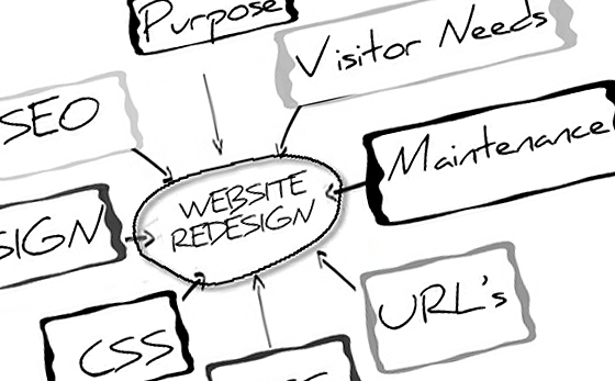 Fundamentals of an efficacious website design: Part III