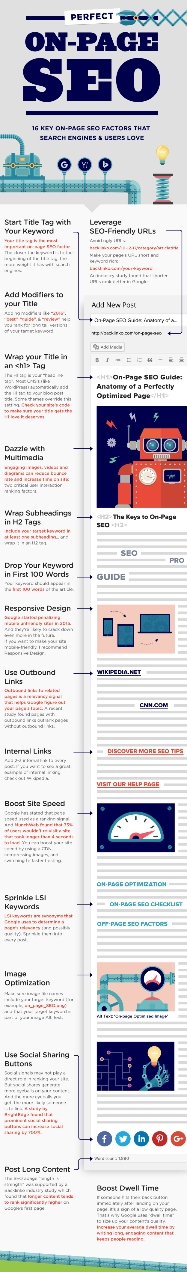 on-page-seo-16-key-areas-google-wants-you-to-optimise1
