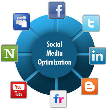 Social media optimization techniques and tips : I