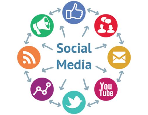 Benefits of social media marketing: IV