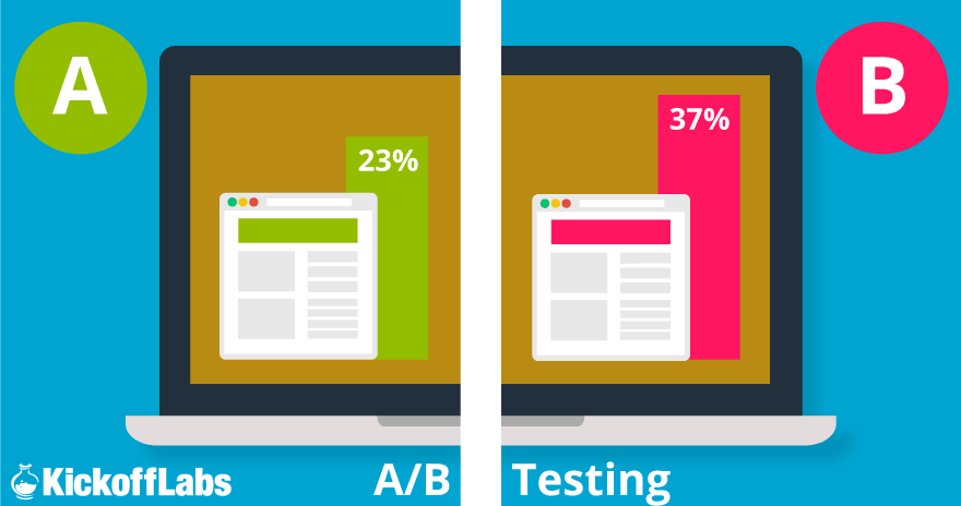 Benefits of A/B testing: II