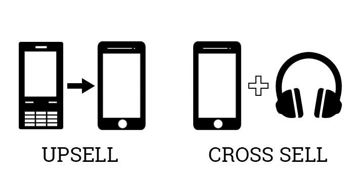 Upsell and cross sell