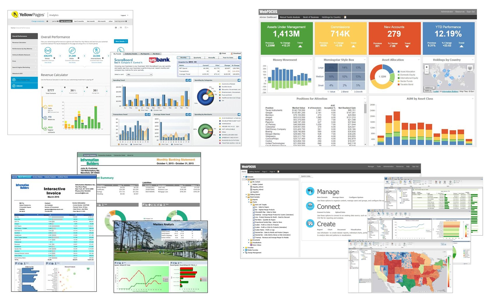WebFOCUS BI and analytics