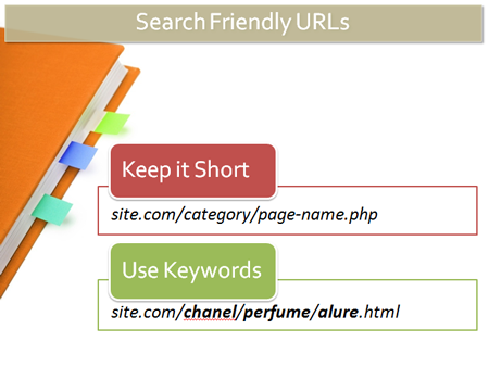 Example of SEO friendly URLs