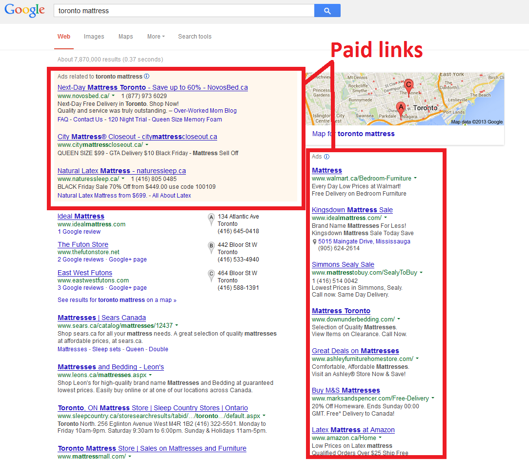 Example of paid links
