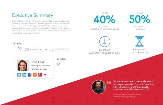 FullContact API screenshot