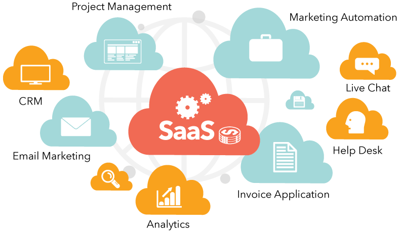 All you need to know about SaaS